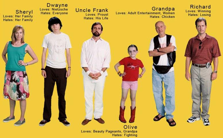 La famiglia problematica del film Little miss sunshine  psicologo